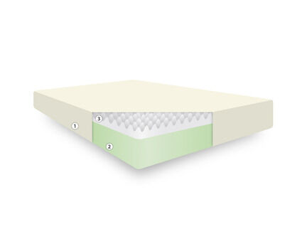 Ripple Orthopaedic Pressure Relief Mattress